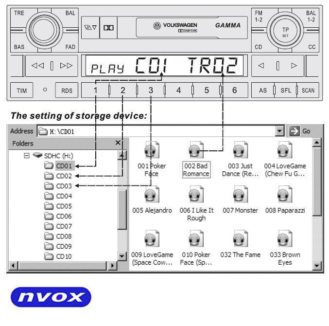NVOX NV1086M BLAU MICRA DMS : Produkt : NVOX